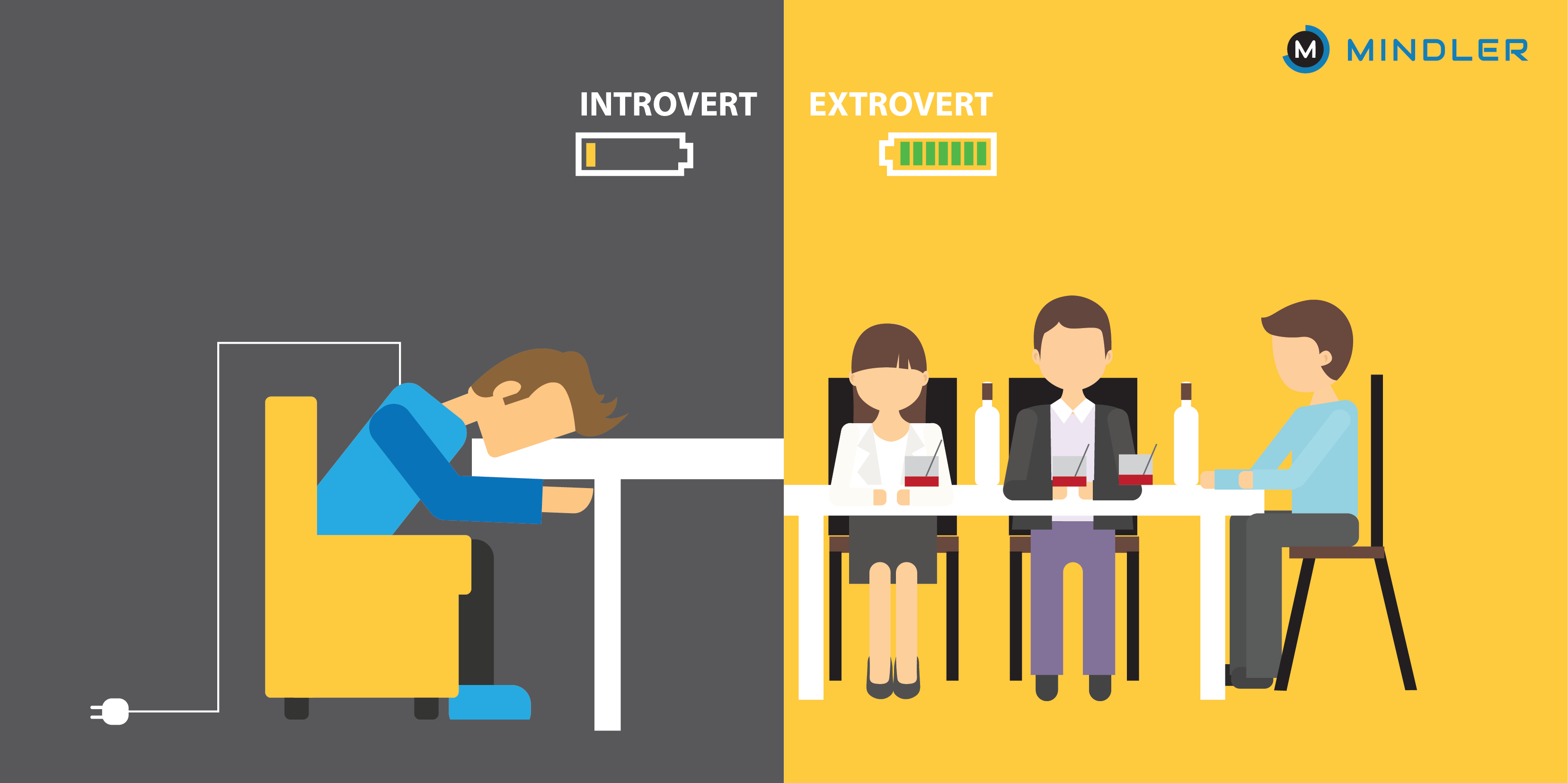 Introverts Vs Extroverts How Personality Impacts Career