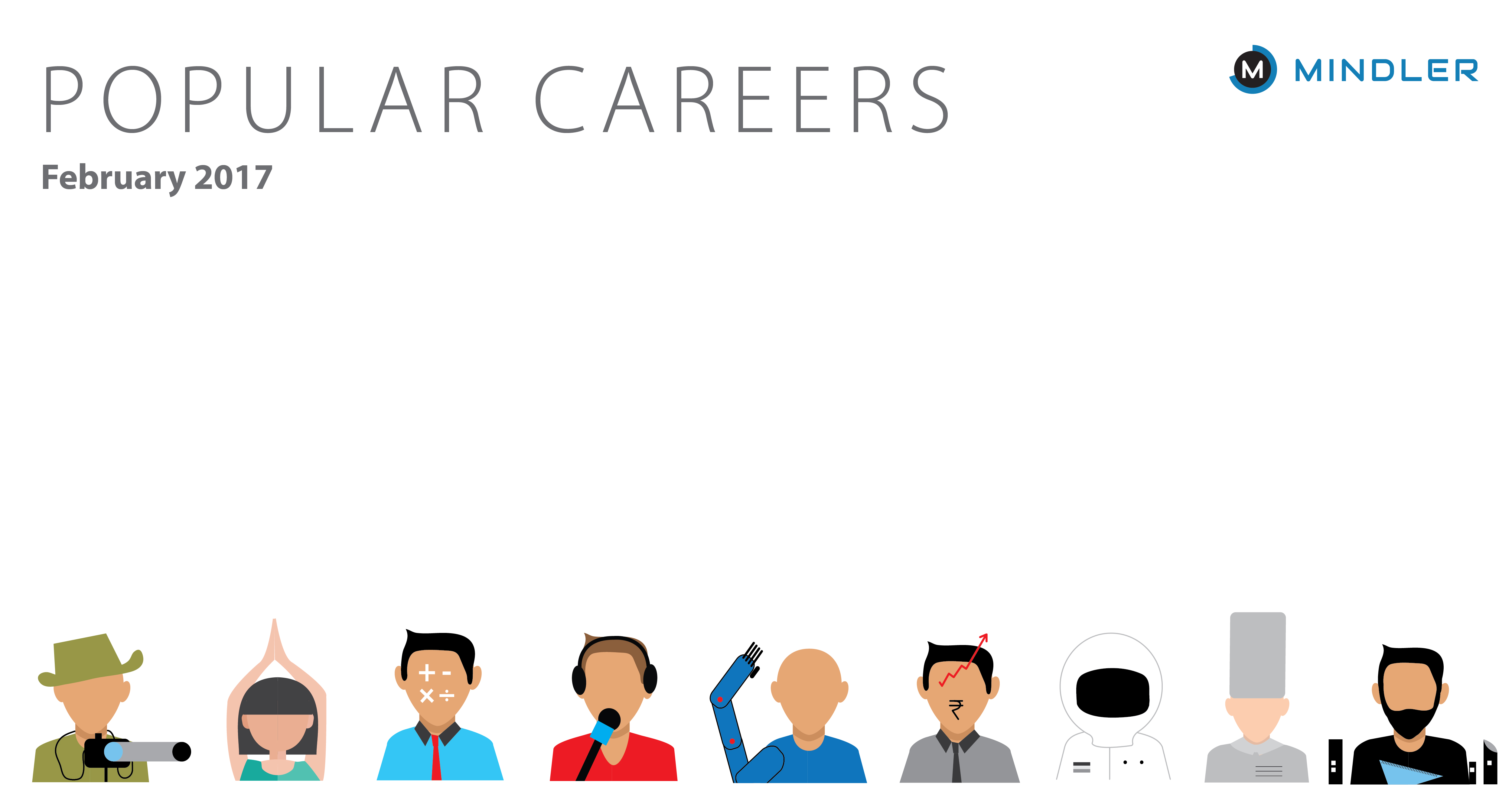 7 Most Popular (And Most-Searched) Careers In February 2017 - Mindler 4ddb363a7bf
