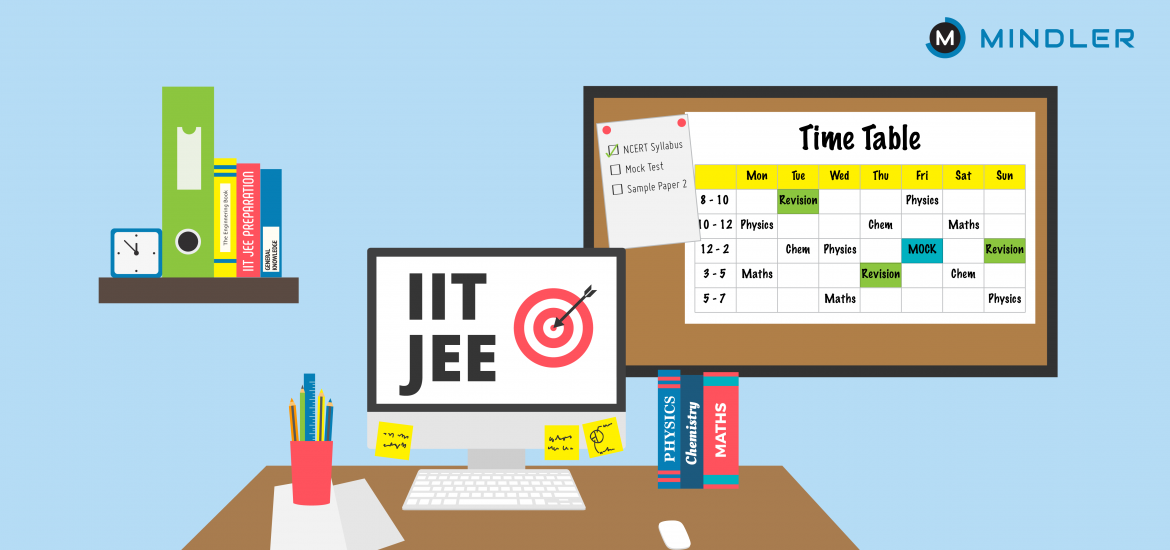 iit jee preparation without coaching