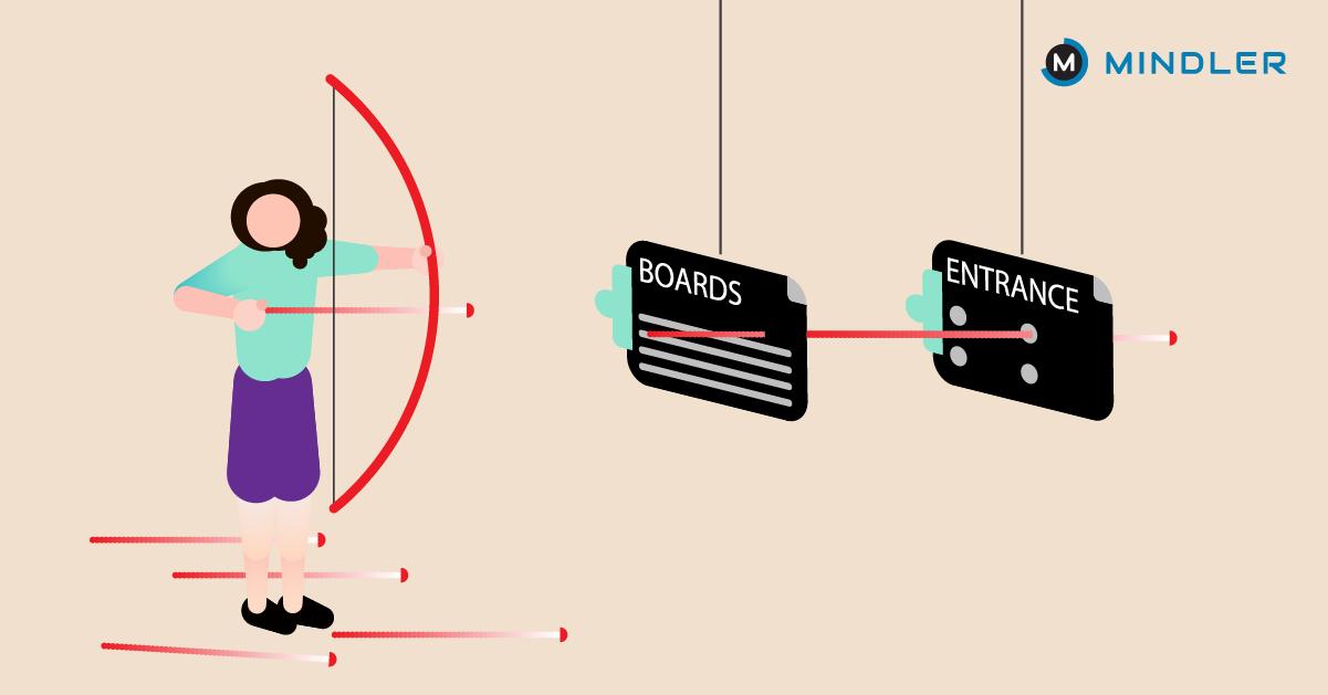 5 Highly Effective Tips to Balance Boards   Entrance Exams Together -  Mindler 739d7f8f46b